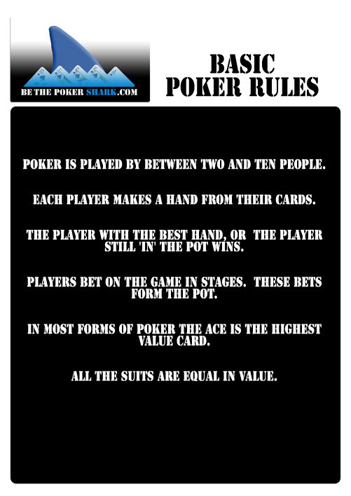 Learn Rules Of Poker With Be The Poker Shark.com