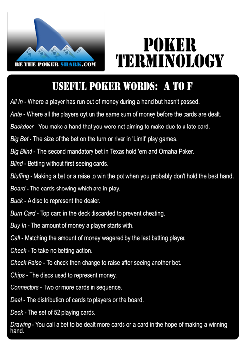 Learn Terminology Used in Poker With Be The Poker Shark.com